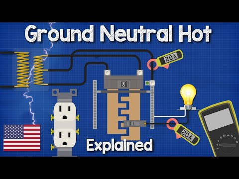 Ground Neutral and Hot wires explained