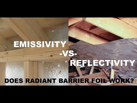 Radiant Barrier Department Of Energy Lab Test Results - (Understanding Reflectivity vs Emissivity)
